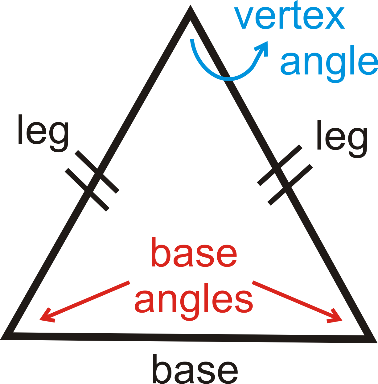 Right Angle Base : Isosceles and equilateral triangles ck foundation