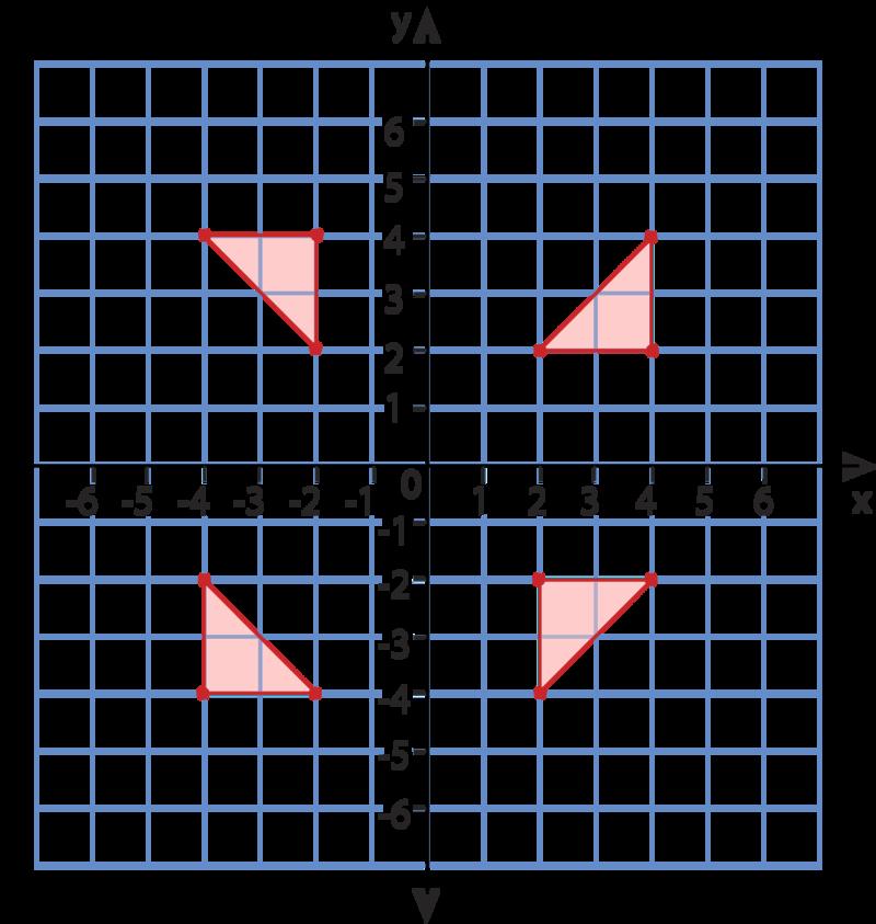 coordinate grid worksheets