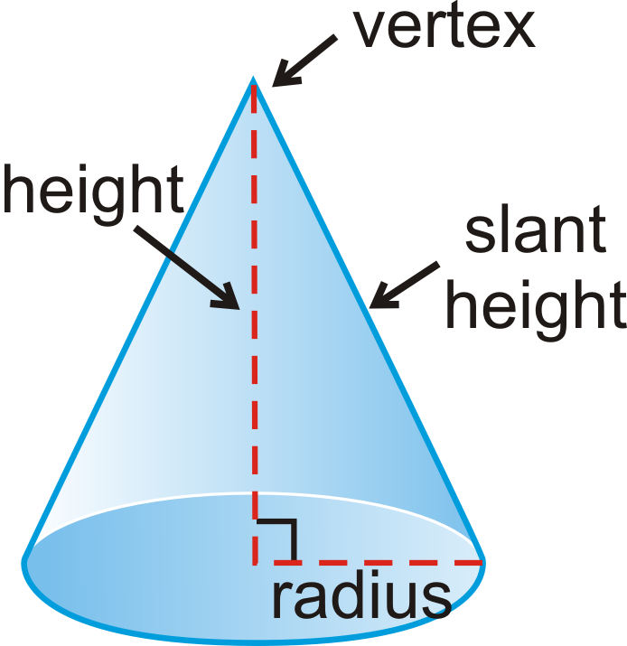 how to find slant height of a triangle