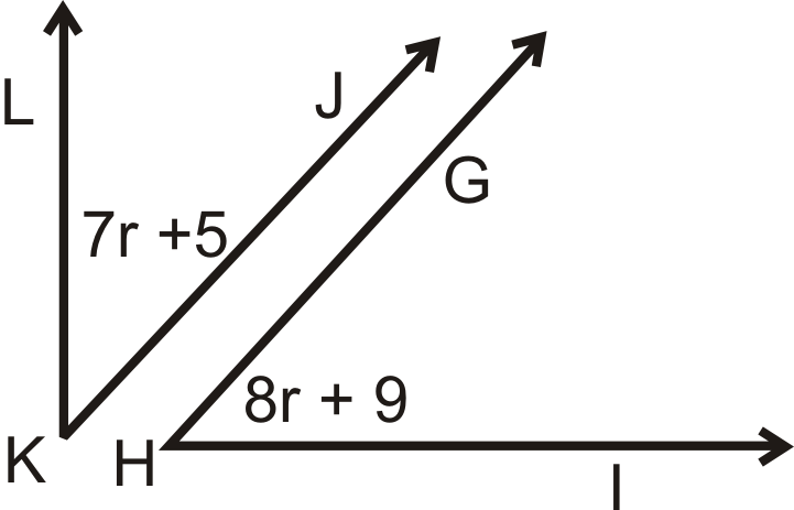 Complementary Angles The two angles below are