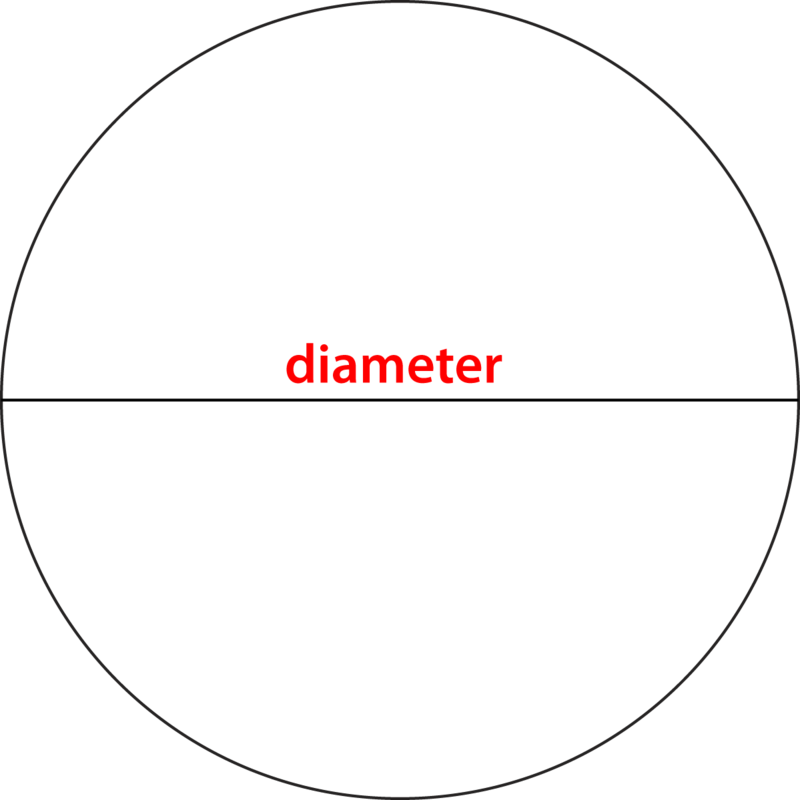 circumference of circles ck12 foundation
