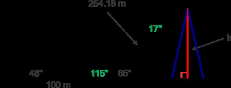 heron u0026 39 s formula   read