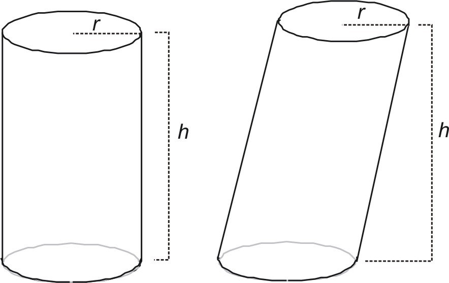 how to find the radius of an oblique cylinder
