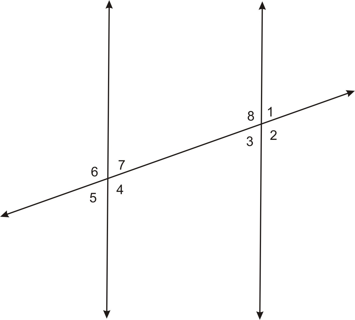 parallel lines and transversals ck12 foundation
