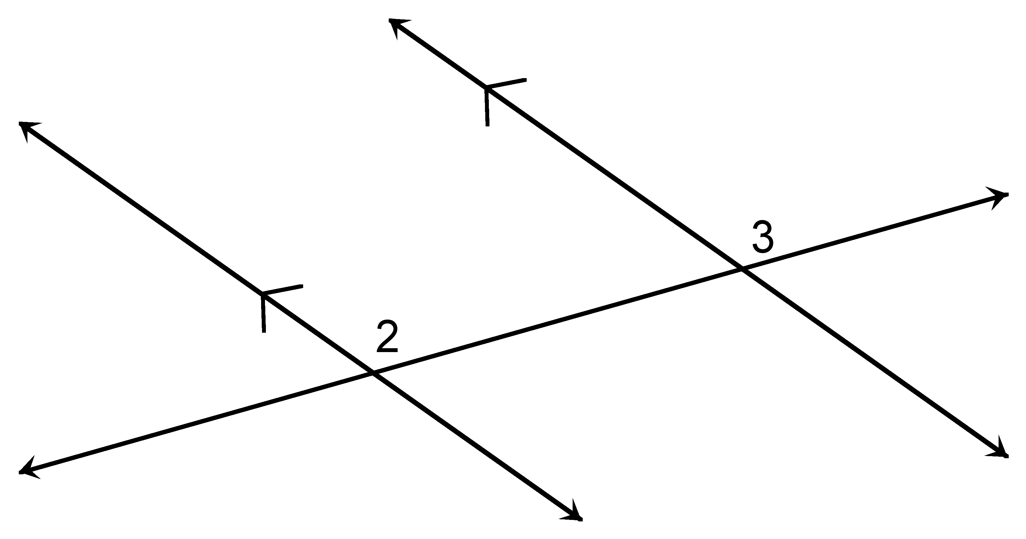 Diagram Of Consecutive Interior Angles Vertical Angles Elsavadorla