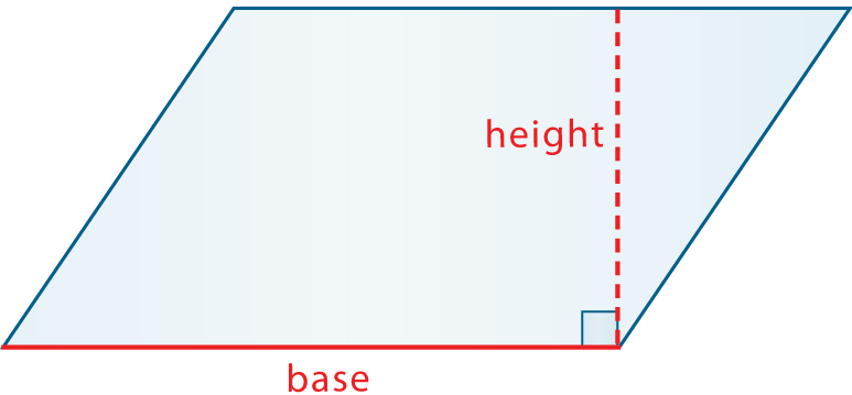 how to find the missing height of a parallelogram