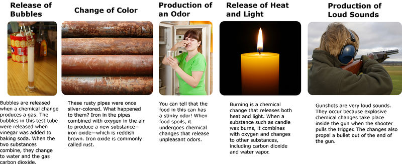 Chemical Changes Examples