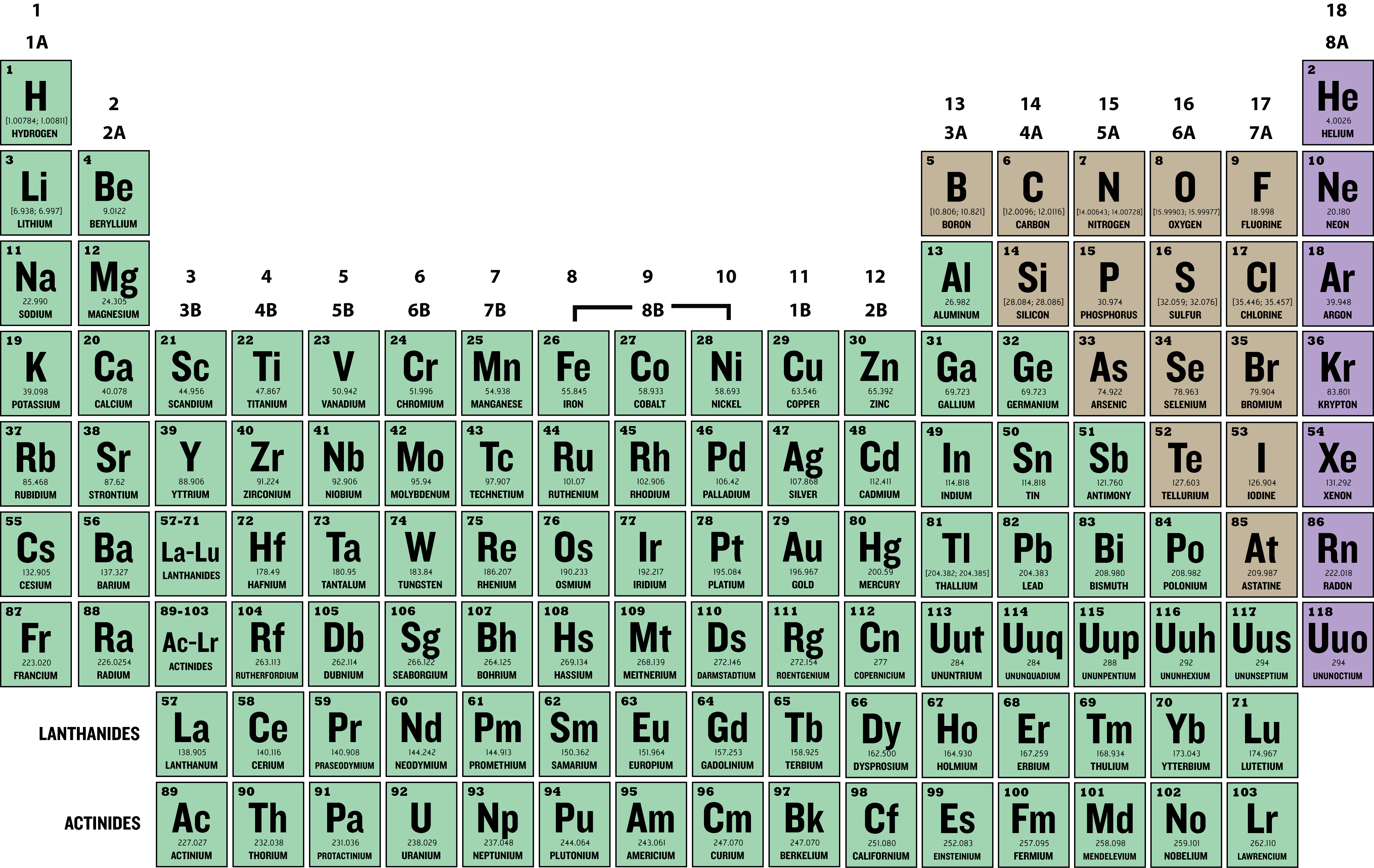 Group 7a of the periodic table contains the gallery periodic group 7a of the periodic table contains the choice image group 7a of the periodic table gamestrikefo Image collections